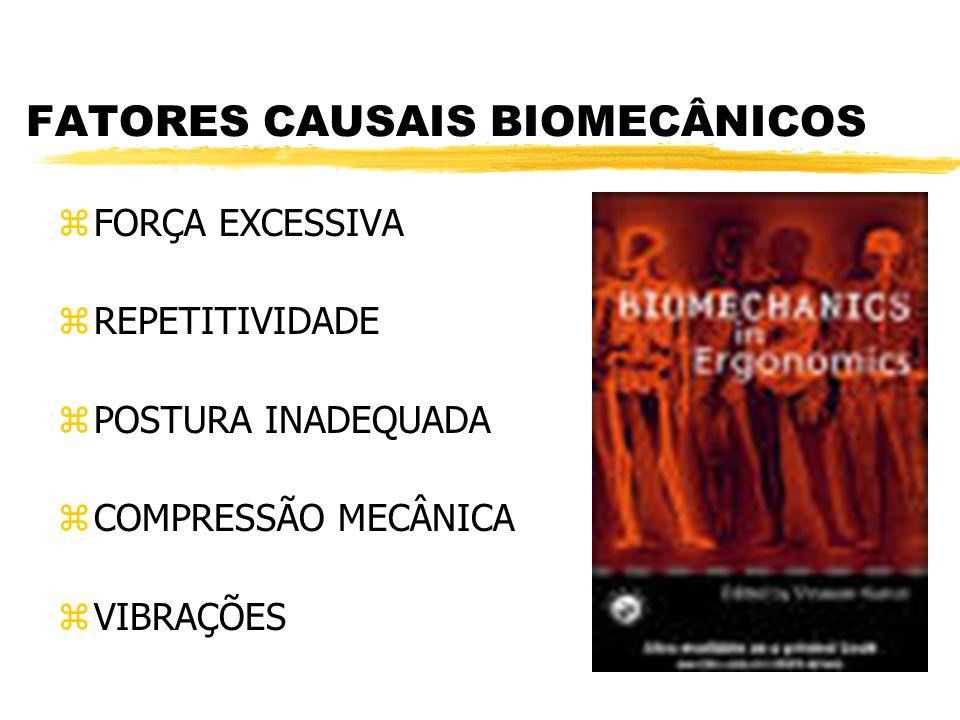 FATORES CAUSAIS BIOMECÂNICOS zFORÇA EXCESSIVA zREPETITIVIDADE zPOSTURA INADEQUADA zCOMPRESSÃO MECÂNICA zVIBRAÇÕES