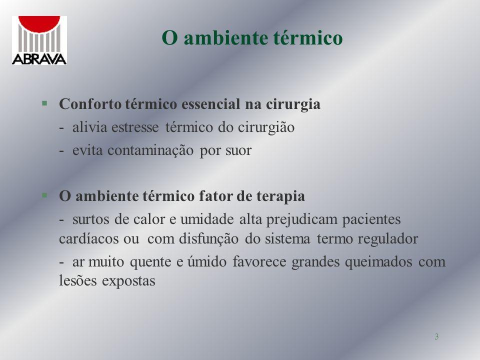 4 O ambiente térmico §Umidade do ar - muito alta favorece proliferação de fungos - muito baixa prejudica vias respiratórias de pacientes sensíveis §Condições especiais - exigidas por equipamento de diagnóstico e terapia