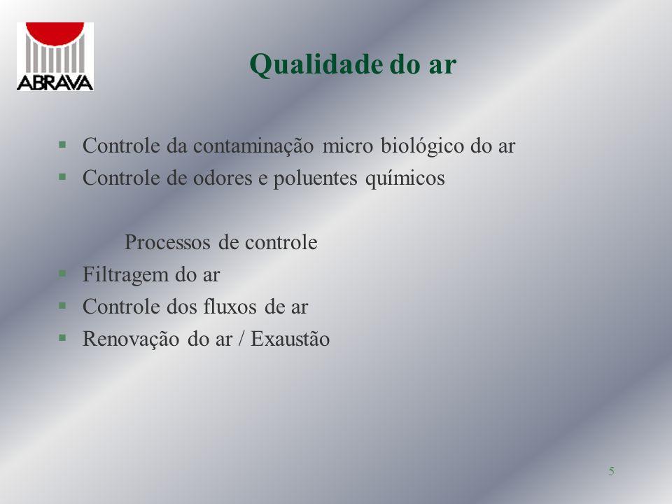 16 NBR 7256 Componentes e sistemas Requisitos relativos à qualidade do ar e à confiabilidade para: §Filtros §Condicionadores §Umidificadores §Salas de máquinas §Tomadas e descargas de ar §Dutos de ar