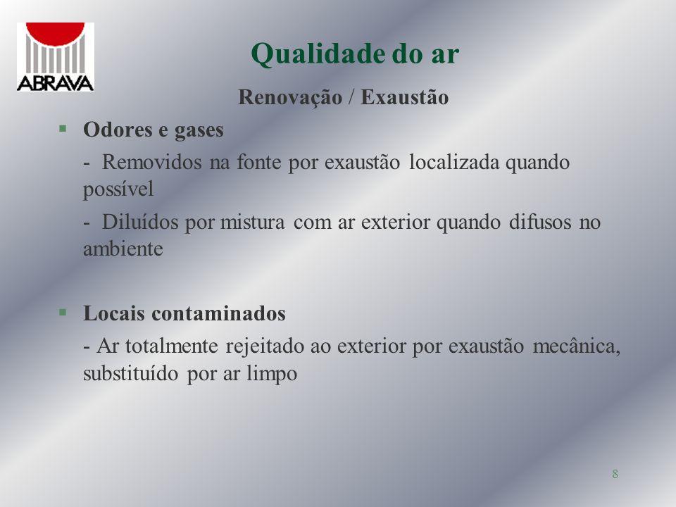 9 NBR 7256 Tratamento de Ar em Estabelecimentos Assistenciais de Saúde (EAS) - Requisitos para projeto e execução das instalações (Projeto de revisão da norma de 1982) Comissão de Estudo multi disciplinar: - Projetistas do ar condicionado - Fabricantes de equipamentos - Profissionais da área médica - Arquitetos hospitalares - Participação ativa da Anvisa