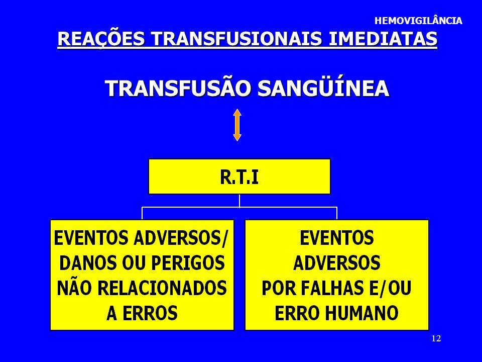 12 HEMOVIGILÂNCIA REAÇÕES TRANSFUSIONAIS IMEDIATAS TRANSFUSÃO SANGÜÍNEA