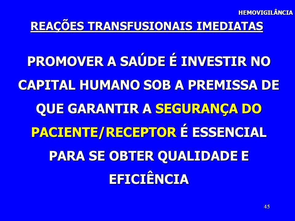 45 HEMOVIGILÂNCIA REAÇÕES TRANSFUSIONAIS IMEDIATAS PROMOVER A SAÚDE É INVESTIR NO CAPITAL HUMANO SOB A PREMISSA DE QUE GARANTIR A SEGURANÇA DO PACIENT
