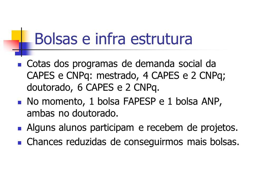 Bolsas e infra estrutura Cotas dos programas de demanda social da CAPES e CNPq: mestrado, 4 CAPES e 2 CNPq; doutorado, 6 CAPES e 2 CNPq. No momento, 1