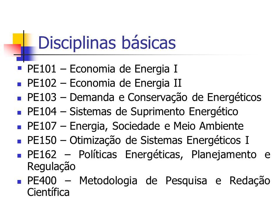 Disciplinas básicas PE101 – Economia de Energia I PE102 – Economia de Energia II PE103 – Demanda e Conservação de Energéticos PE104 – Sistemas de Supr