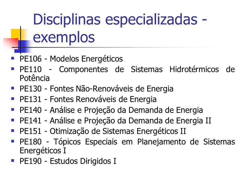 Disciplinas especializadas - exemplos PE106 - Modelos Energéticos PE110 - Componentes de Sistemas Hidrotérmicos de Potência PE130 - Fontes Não-Renováv