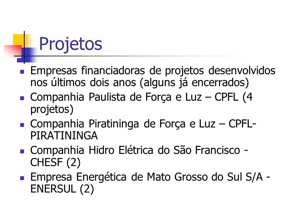 Projetos Empresas financiadoras de projetos desenvolvidos nos últimos dois anos (alguns já encerrados) Companhia Paulista de Força e Luz – CPFL (4 pro