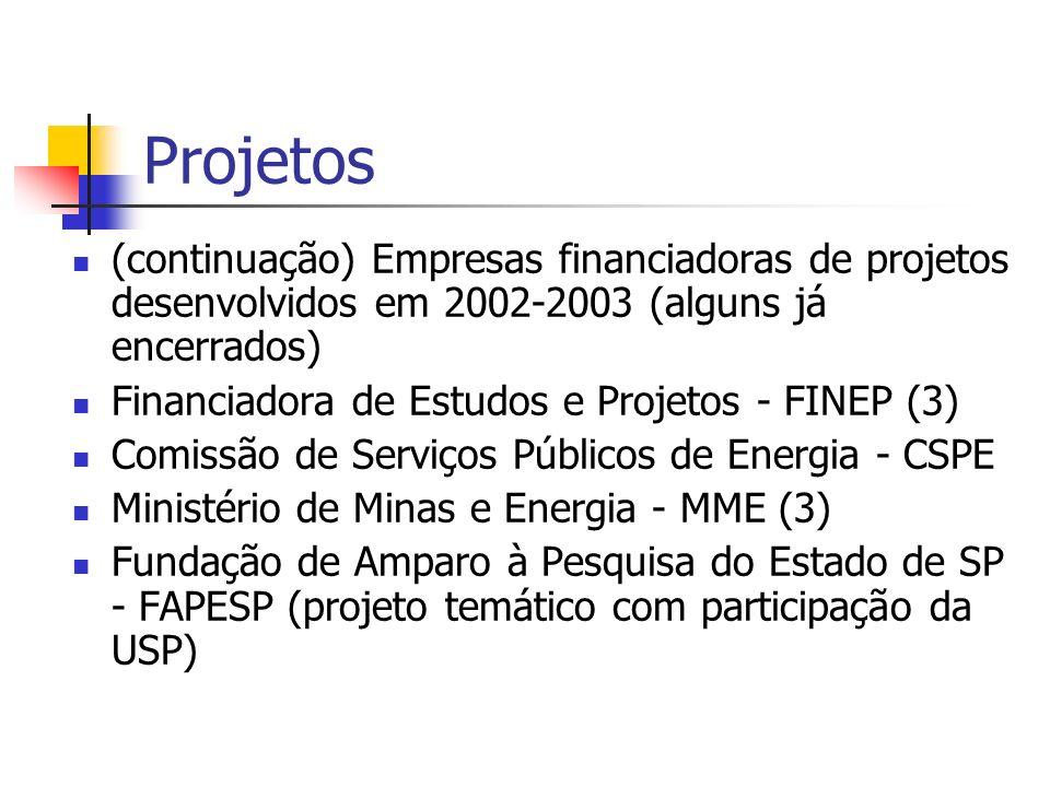 Projetos (continuação) Empresas financiadoras de projetos desenvolvidos em 2002-2003 (alguns já encerrados) Financiadora de Estudos e Projetos - FINEP