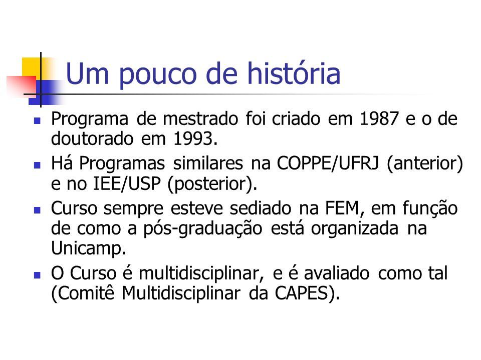 Um pouco de história Programa de mestrado foi criado em 1987 e o de doutorado em 1993. Há Programas similares na COPPE/UFRJ (anterior) e no IEE/USP (p