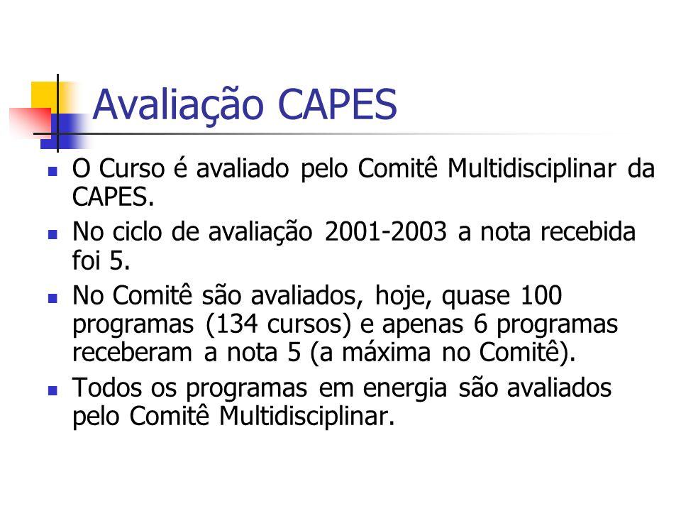 Avaliação CAPES O Curso é avaliado pelo Comitê Multidisciplinar da CAPES. No ciclo de avaliação 2001-2003 a nota recebida foi 5. No Comitê são avaliad