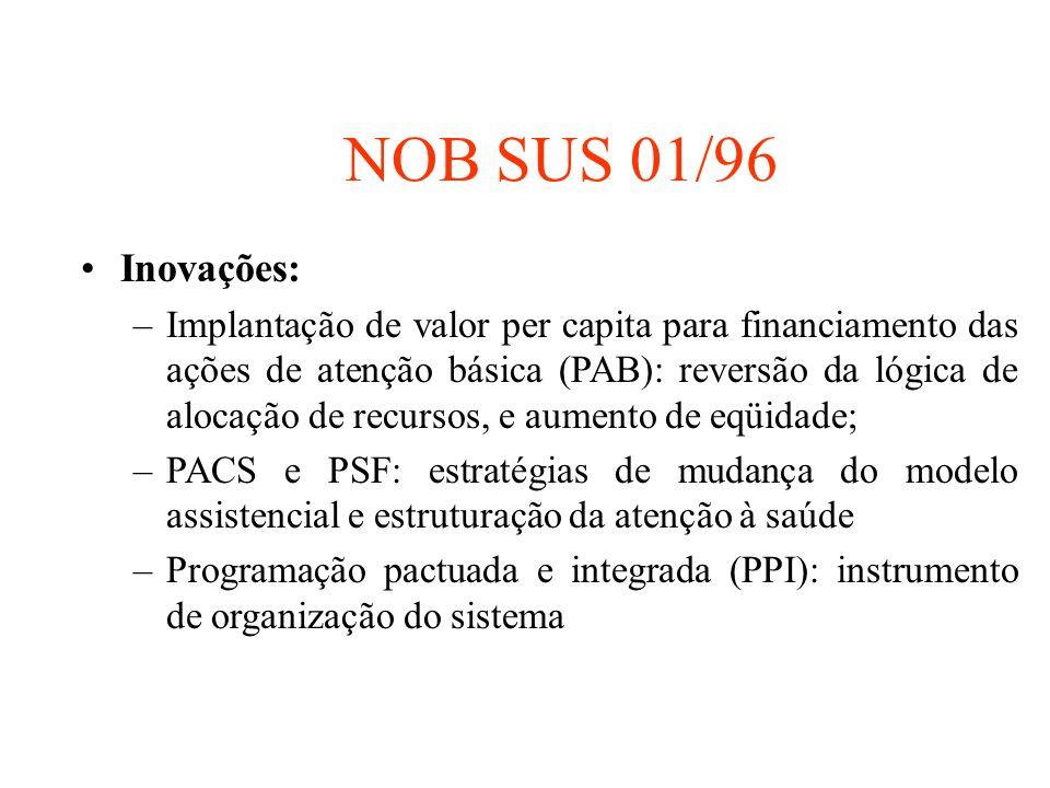 NOB SUS 01/96 Inovações: –Implantação de valor per capita para financiamento das ações de atenção básica (PAB): reversão da lógica de alocação de recu
