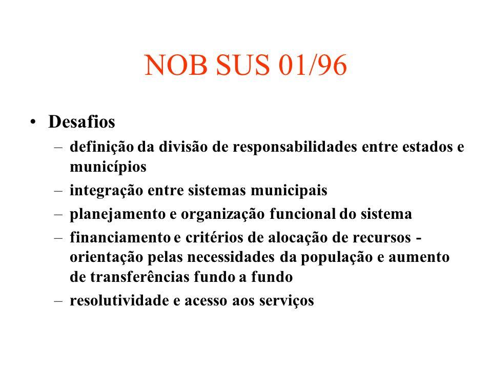 NOB SUS 01/96 Desafios –definição da divisão de responsabilidades entre estados e municípios –integração entre sistemas municipais –planejamento e org