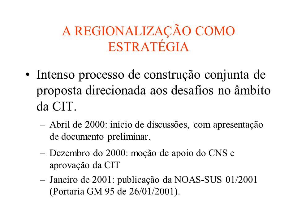 A REGIONALIZAÇÃO COMO ESTRATÉGIA Intenso processo de construção conjunta de proposta direcionada aos desafios no âmbito da CIT. –Abril de 2000: início