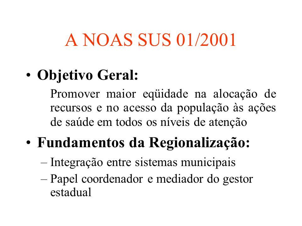 A NOAS SUS 01/2001 Objetivo Geral: Promover maior eqüidade na alocação de recursos e no acesso da população às ações de saúde em todos os níveis de at
