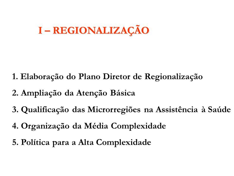 1. Elaboração do Plano Diretor de Regionalização 2. Ampliação da Atenção Básica 3. Qualificação das Microrregiões na Assistência à Saúde 4. Organizaçã