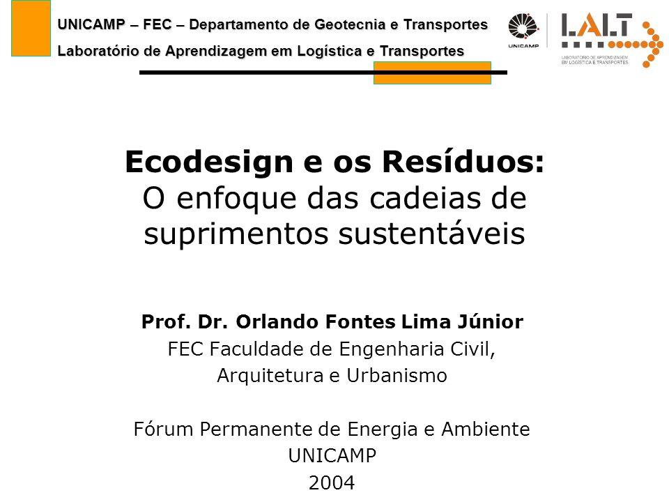 UNICAMP – FEC – Departamento de Geotecnia e Transportes Laboratório de Aprendizagem em Logística e Transportes Ecodesign e os Resíduos: O enfoque das