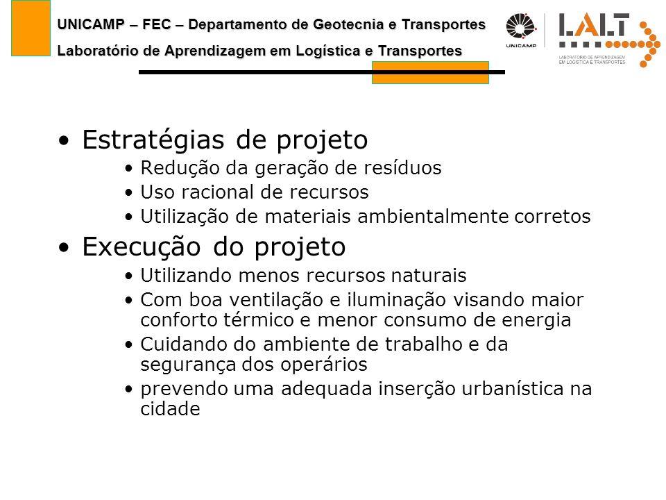 UNICAMP – FEC – Departamento de Geotecnia e Transportes Laboratório de Aprendizagem em Logística e Transportes Estratégias de projeto Redução da geraç