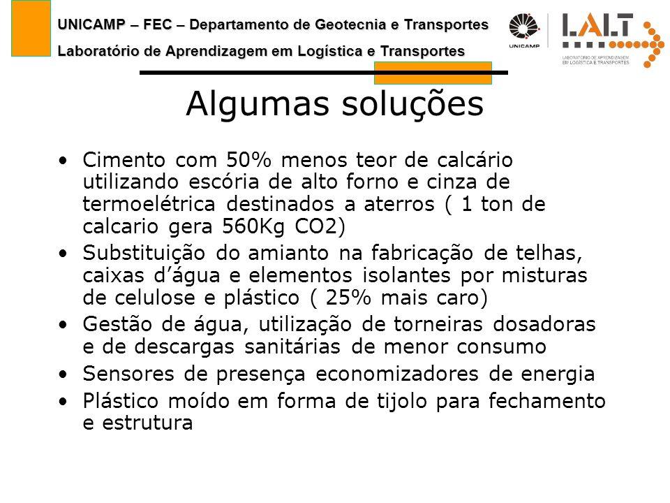 UNICAMP – FEC – Departamento de Geotecnia e Transportes Laboratório de Aprendizagem em Logística e Transportes Algumas soluções Cimento com 50% menos