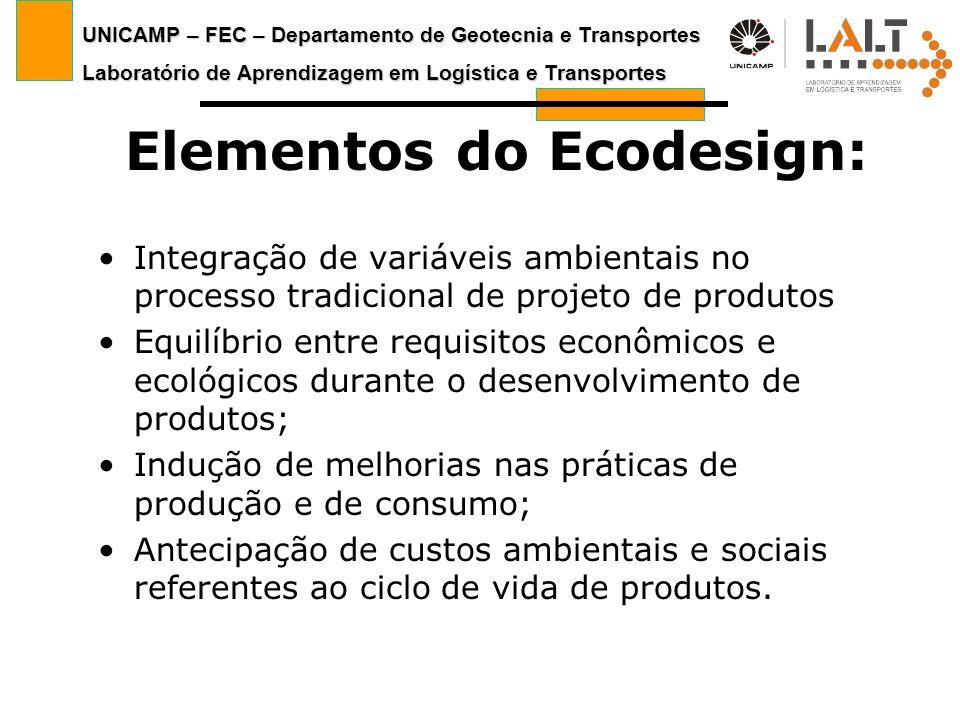 UNICAMP – FEC – Departamento de Geotecnia e Transportes Laboratório de Aprendizagem em Logística e Transportes Elementos do Ecodesign: Integração de v