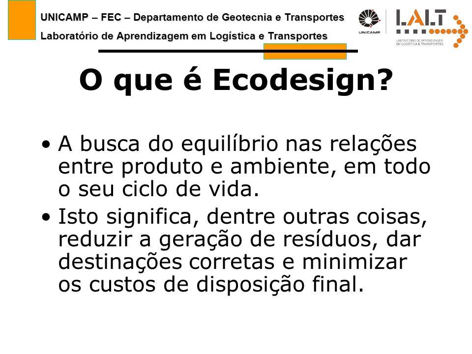 UNICAMP – FEC – Departamento de Geotecnia e Transportes Laboratório de Aprendizagem em Logística e Transportes O que é Ecodesign? A busca do equilíbri