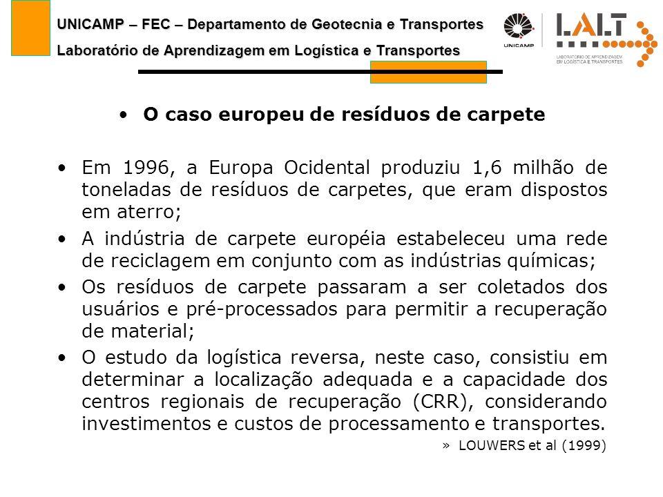 UNICAMP – FEC – Departamento de Geotecnia e Transportes Laboratório de Aprendizagem em Logística e Transportes O caso europeu de resíduos de carpete E