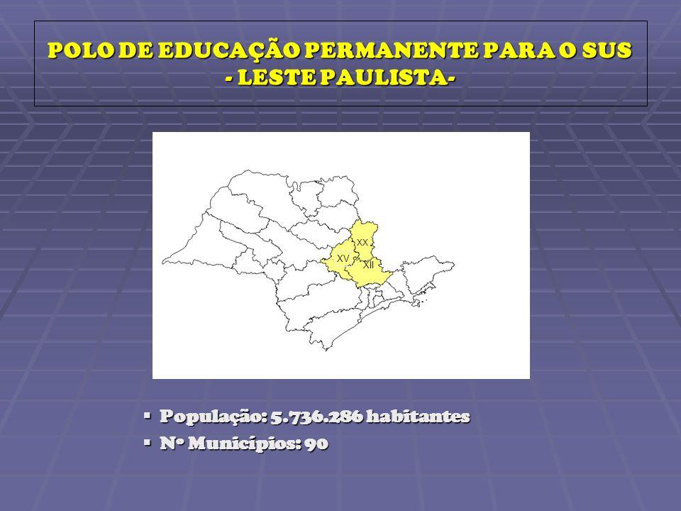 POLO DE EDUCAÇÃO PERMANENTE PARA O SUS - LESTE PAULISTA- População: 5.736.286 habitantes Nº Municípios: 90 XX XV XII