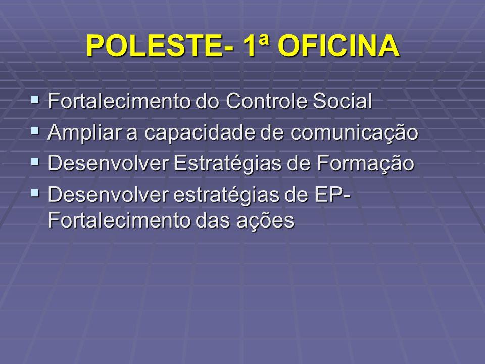 POLESTE- 1ª OFICINA Fortalecimento do Controle Social Fortalecimento do Controle Social Ampliar a capacidade de comunicação Ampliar a capacidade de co