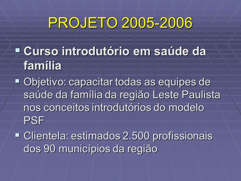 PROJETO 2005-2006 Curso introdutório em saúde da família Curso introdutório em saúde da família Objetivo: capacitar todas as equipes de saúde da famíl