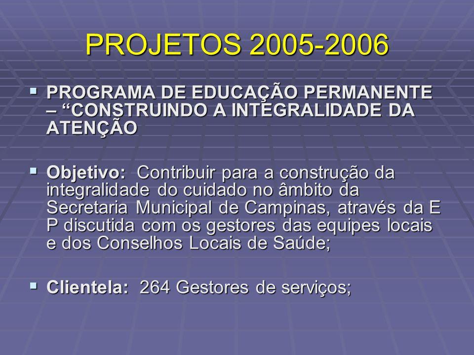 PROJETOS 2005-2006 PROGRAMA DE EDUCAÇÃO PERMANENTE – CONSTRUINDO A INTEGRALIDADE DA ATENÇÃO PROGRAMA DE EDUCAÇÃO PERMANENTE – CONSTRUINDO A INTEGRALID