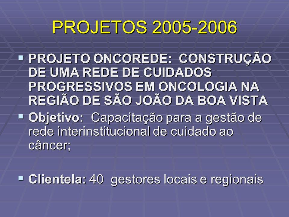 PROJETOS 2005-2006 PROJETO ONCOREDE: CONSTRUÇÃO DE UMA REDE DE CUIDADOS PROGRESSIVOS EM ONCOLOGIA NA REGIÃO DE SÃO JOÃO DA BOA VISTA PROJETO ONCOREDE: