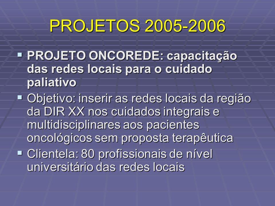 PROJETOS 2005-2006 PROJETO ONCOREDE: capacitação das redes locais para o cuidado paliativo PROJETO ONCOREDE: capacitação das redes locais para o cuida