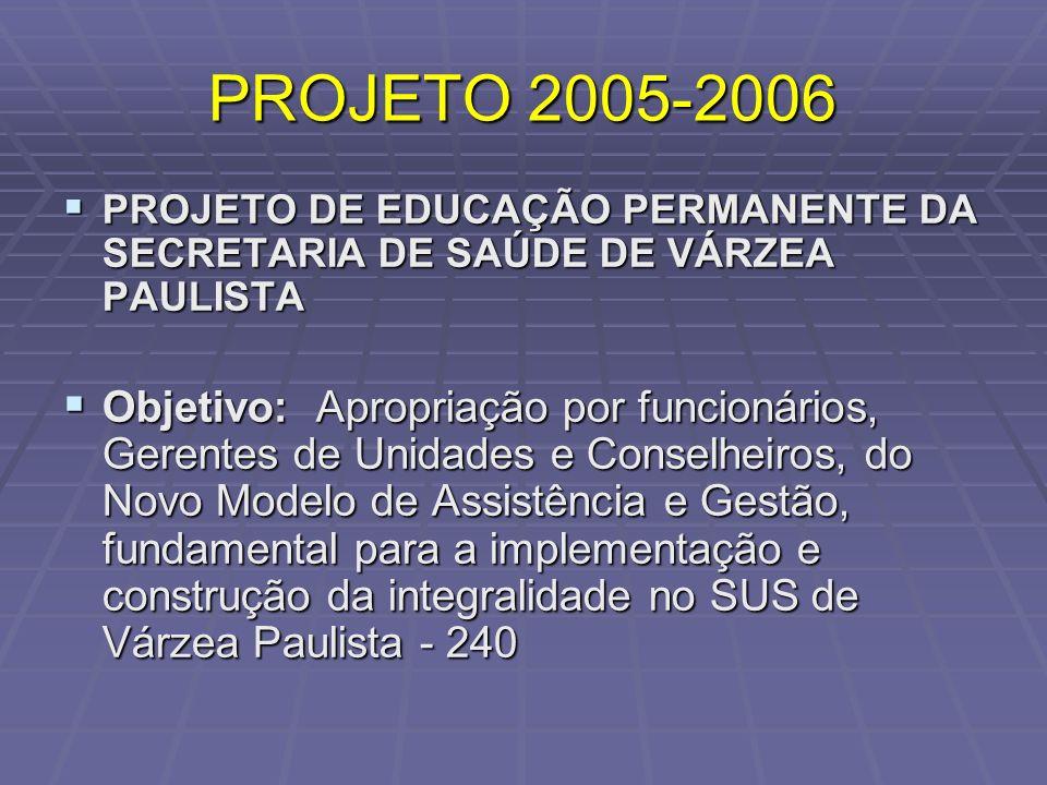 PROJETO 2005-2006 PROJETO DE EDUCAÇÃO PERMANENTE DA SECRETARIA DE SAÚDE DE VÁRZEA PAULISTA PROJETO DE EDUCAÇÃO PERMANENTE DA SECRETARIA DE SAÚDE DE VÁ