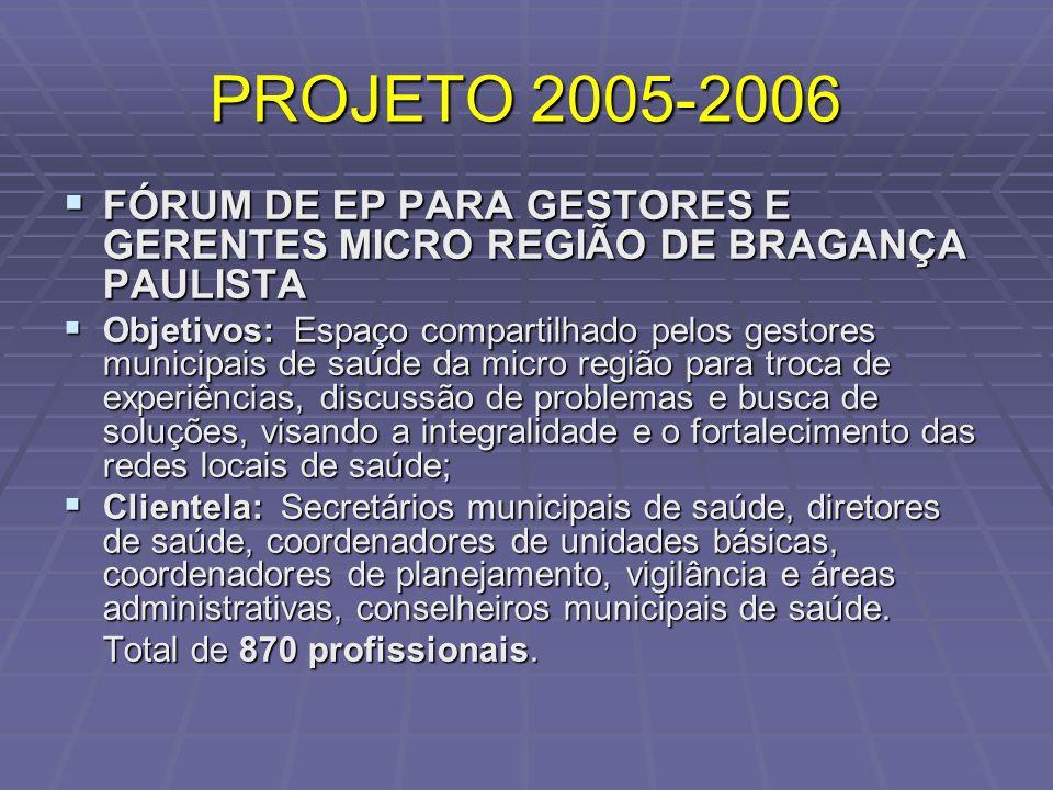 PROJETO 2005-2006 FÓRUM DE EP PARA GESTORES E GERENTES MICRO REGIÃO DE BRAGANÇA PAULISTA FÓRUM DE EP PARA GESTORES E GERENTES MICRO REGIÃO DE BRAGANÇA