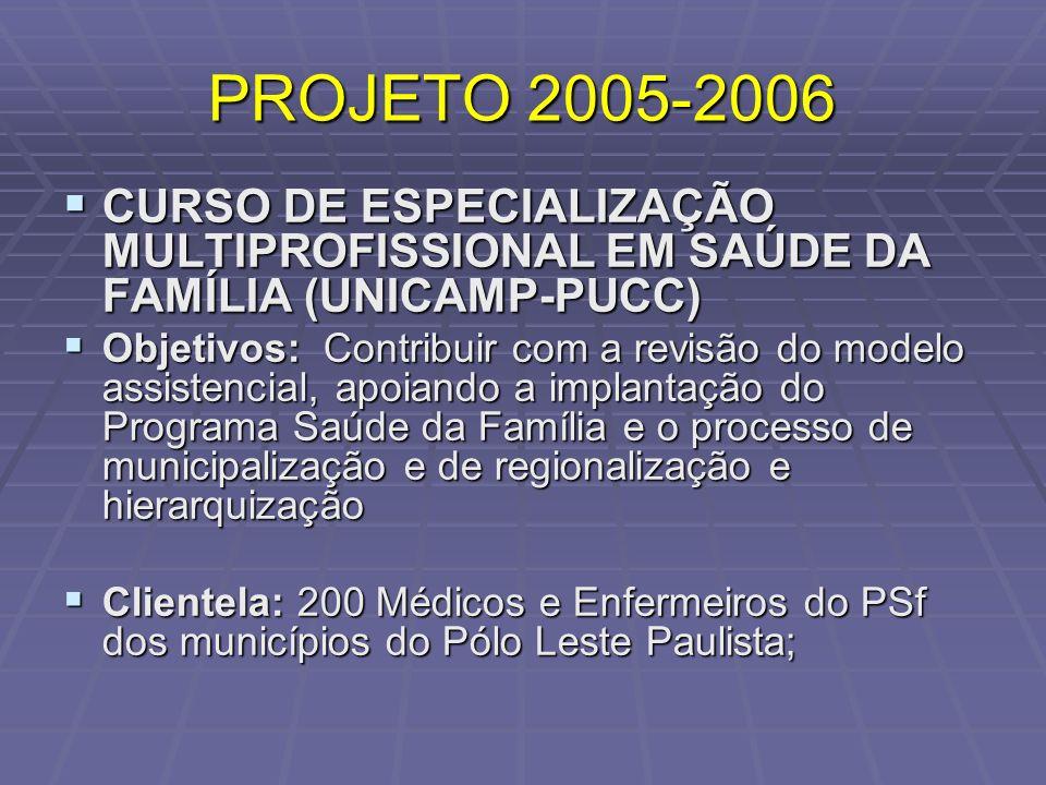 PROJETO 2005-2006 CURSO DE ESPECIALIZAÇÃO MULTIPROFISSIONAL EM SAÚDE DA FAMÍLIA (UNICAMP-PUCC) CURSO DE ESPECIALIZAÇÃO MULTIPROFISSIONAL EM SAÚDE DA F