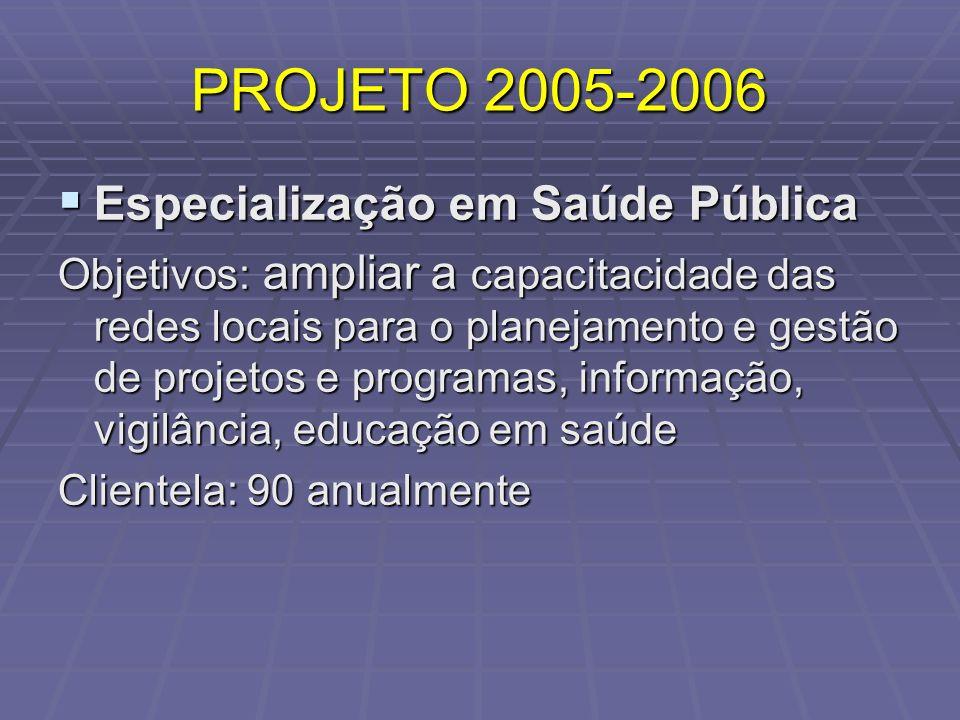 PROJETO 2005-2006 Especialização em Saúde Pública Especialização em Saúde Pública Objetivos: ampliar a capacitacidade das redes locais para o planejam