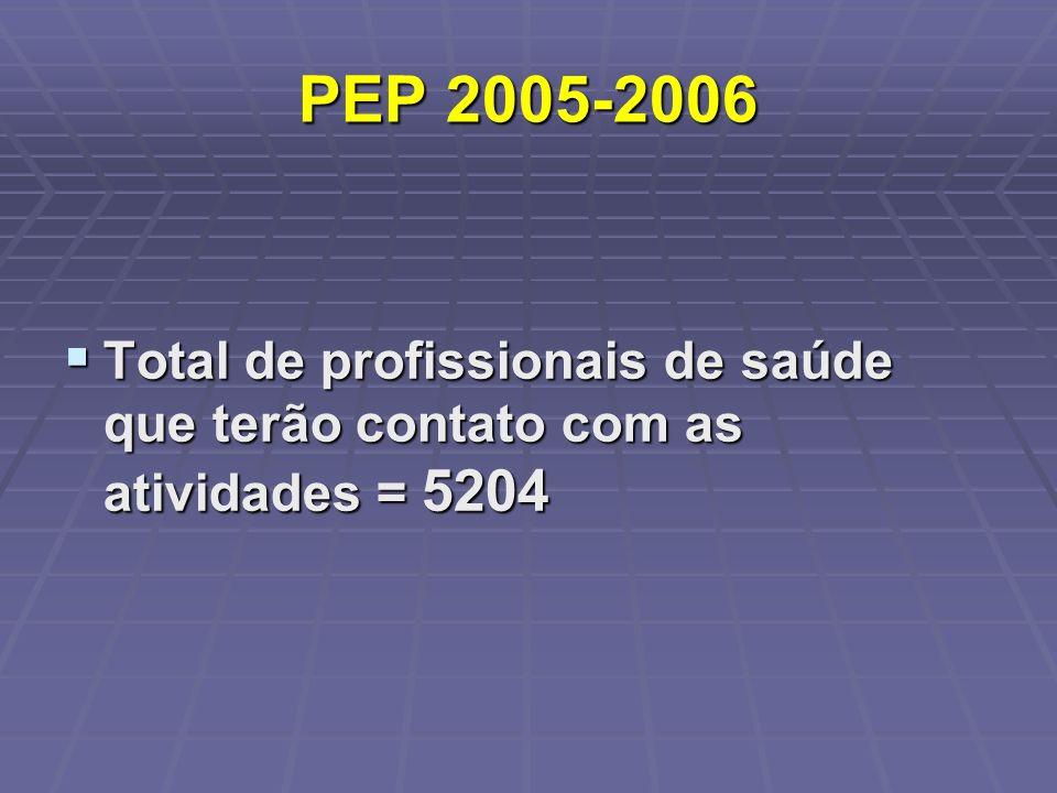 PEP 2005-2006 Total de profissionais de saúde que terão contato com as atividades = 5204 Total de profissionais de saúde que terão contato com as ativ