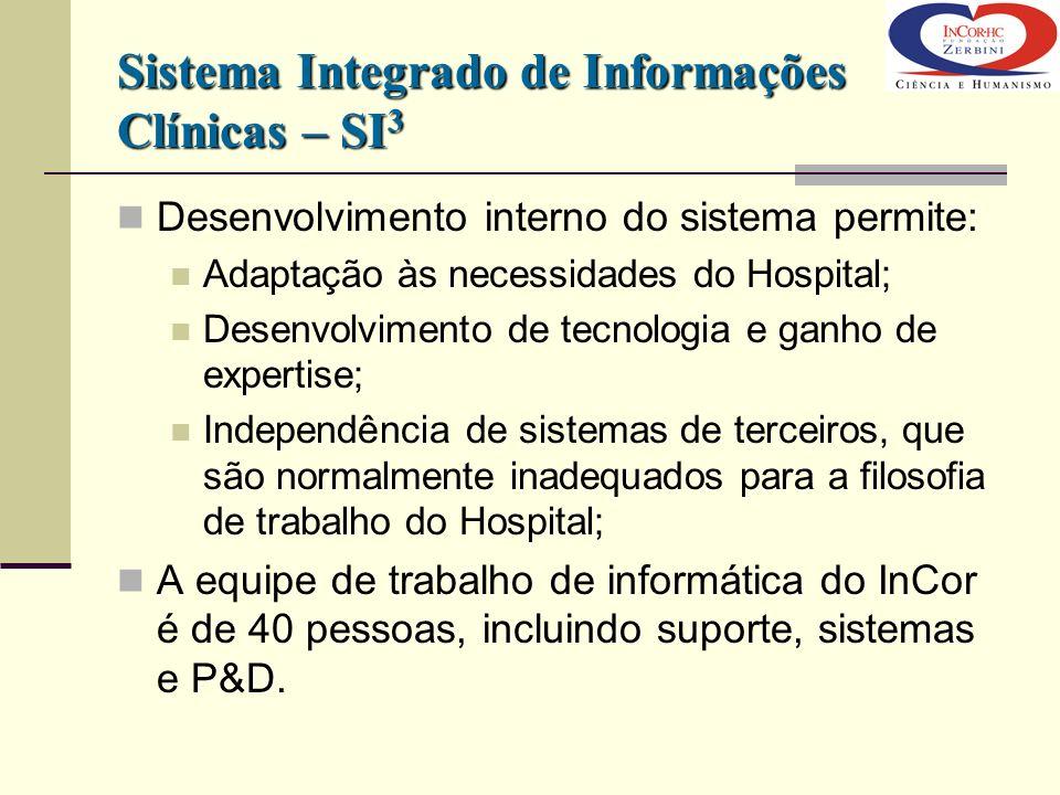 Sistema Integrado de Informações Clínicas – SI 3 Desenvolvimento interno do sistema permite: Adaptação às necessidades do Hospital; Desenvolvimento de