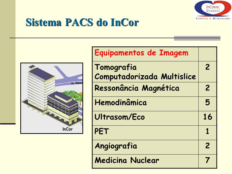 Sistema PACS do InCor Equipamentos de Imagem Tomografia Computadorizada Multislice 2 Ressonância Magnética2 Hemodinâmica5 Ultrasom/Eco16 PET1 Angiogra