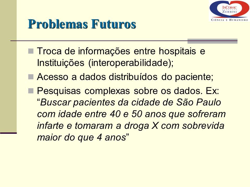 Problemas Futuros Troca de informações entre hospitais e Instituições (interoperabilidade); Acesso a dados distribuídos do paciente; Pesquisas complex
