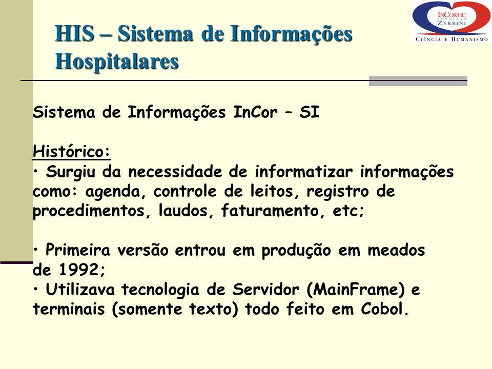Sistema de Informações InCor – SI Histórico: Surgiu da necessidade de informatizar informações como: agenda, controle de leitos, registro de procedime