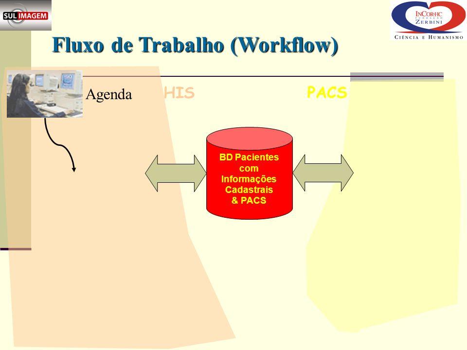 Agenda BD Pacientes com Informações Cadastrais & PACS HIS PACS Fluxo de Trabalho (Workflow)