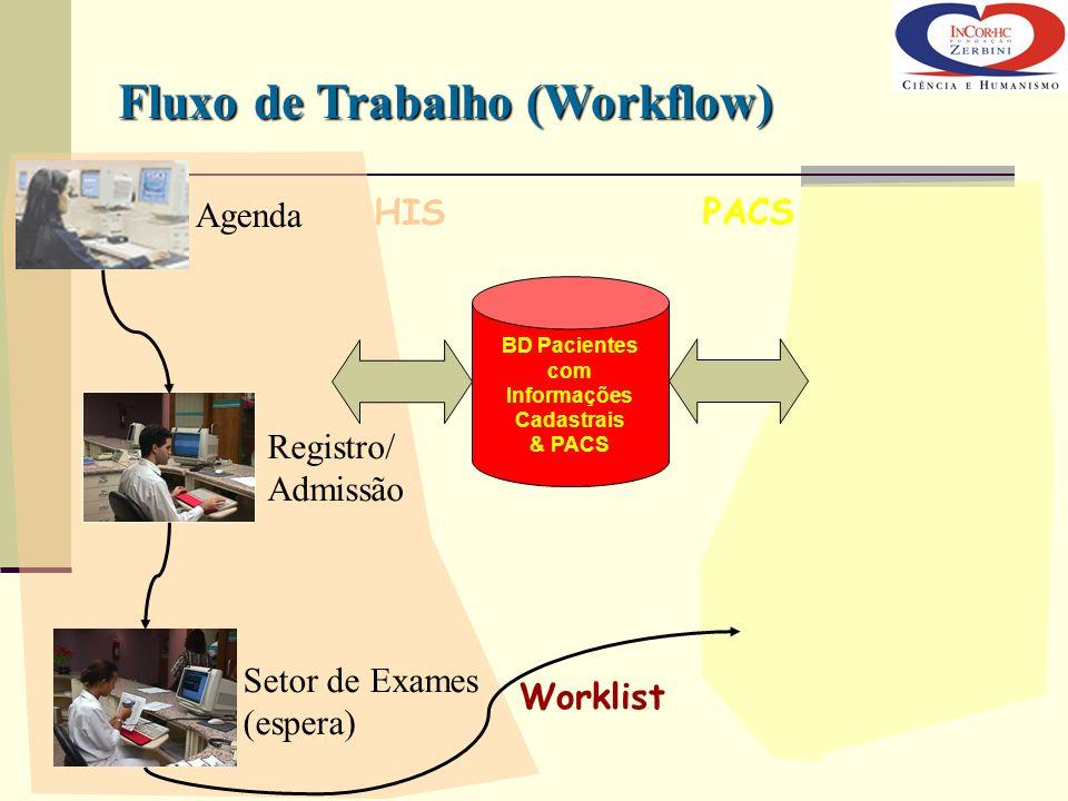 Agenda Setor de Exames (espera) Registro/ Admissão Worklist HIS PACS BD Pacientes com Informações Cadastrais & PACS Fluxo de Trabalho (Workflow)