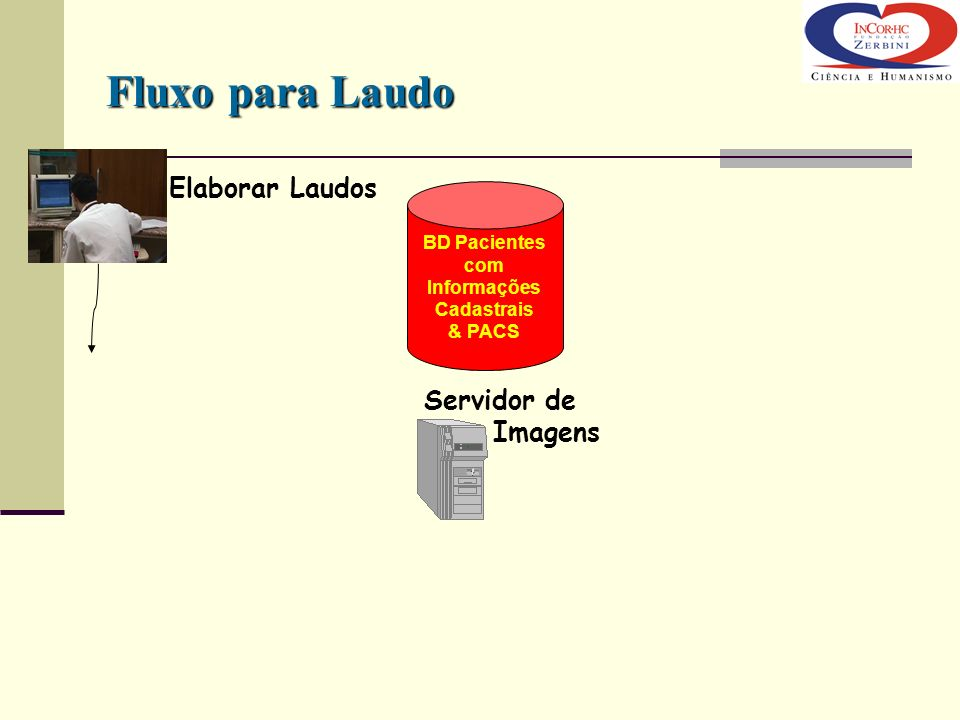 Elaborar Laudos Servidor de Imagens BD Pacientes com Informações Cadastrais & PACS Fluxo para Laudo