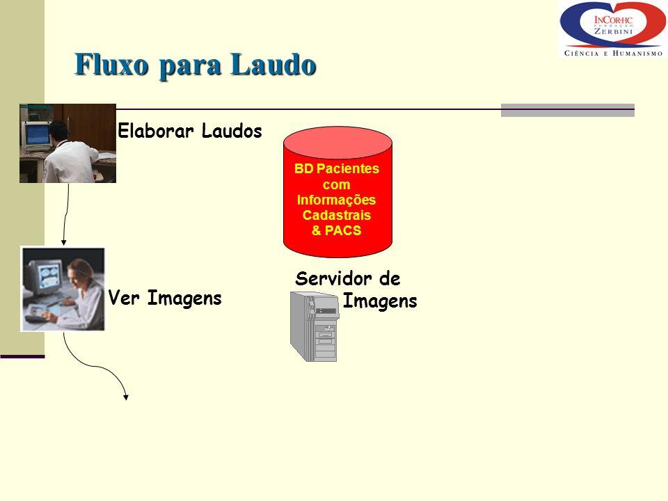 Elaborar Laudos Servidor de Imagens BD Pacientes com Informações Cadastrais & PACS Ver Imagens Fluxo para Laudo