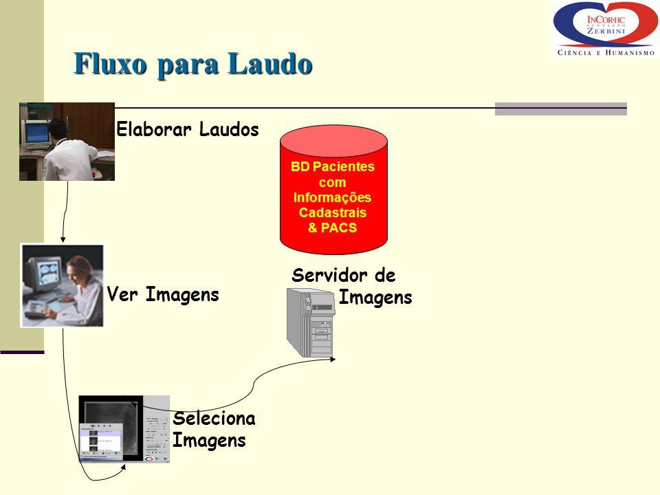 Elaborar Laudos Servidor de Imagens BD Pacientes com Informações Cadastrais & PACS Ver Imagens Seleciona Imagens Fluxo para Laudo
