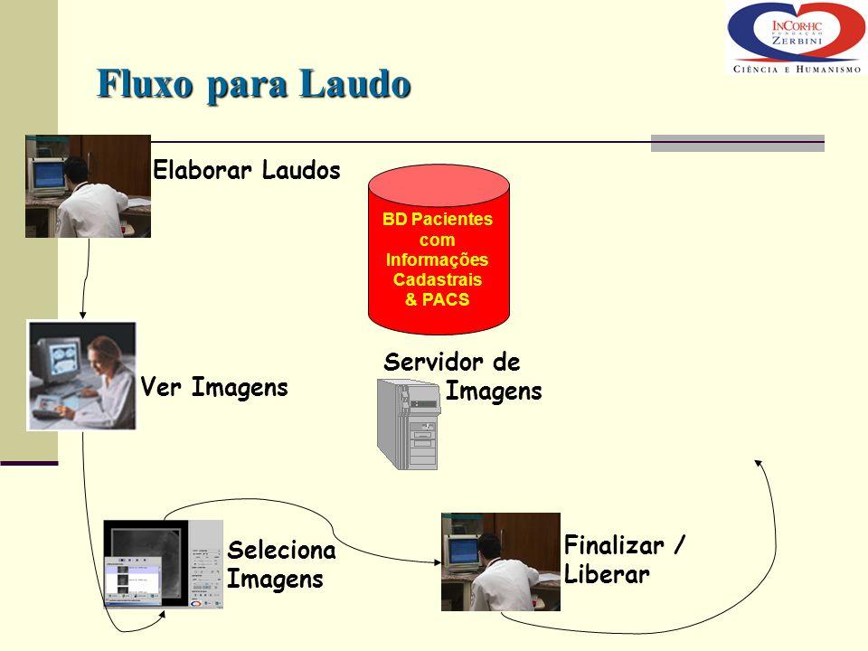 Elaborar Laudos Servidor de Imagens BD Pacientes com Informações Cadastrais & PACS Ver Imagens Seleciona Imagens Finalizar / Liberar Fluxo para Laudo