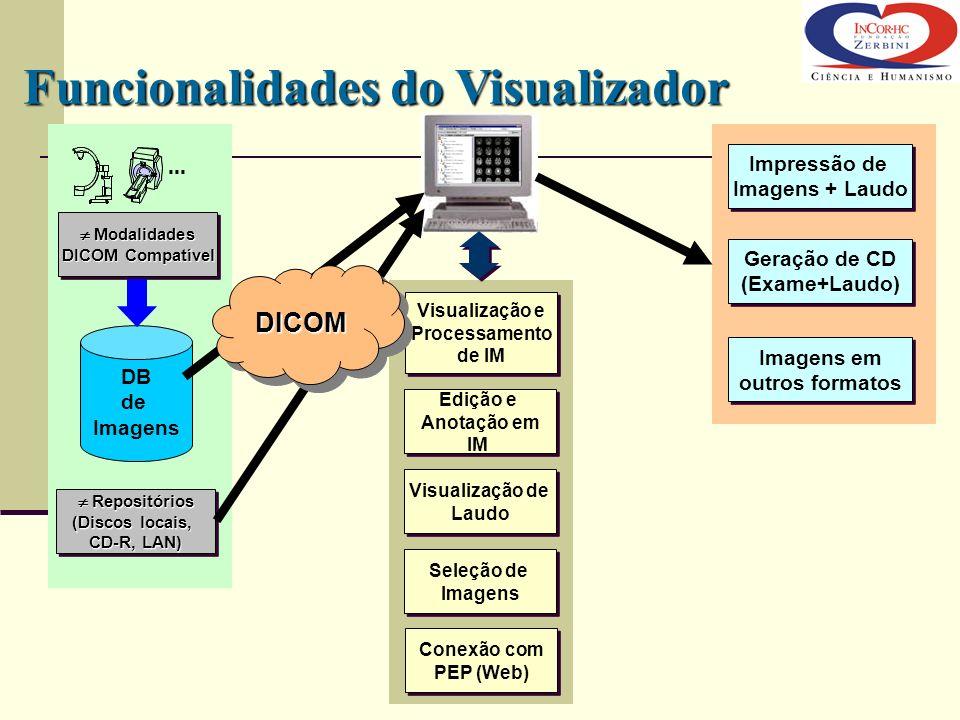 ... Modalidades Modalidades DICOM Compatível Modalidades Modalidades DICOM Compatível Repositórios Repositórios (Discos locais, CD-R, LAN) Repositório