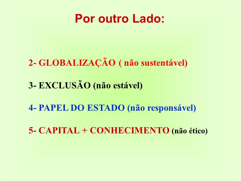 2- GLOBALIZAÇÃO ( não sustentável) 3- EXCLUSÃO (não estável) 4- PAPEL DO ESTADO (não responsável) 5- CAPITAL + CONHECIMENTO (não ético) Por outro Lado: