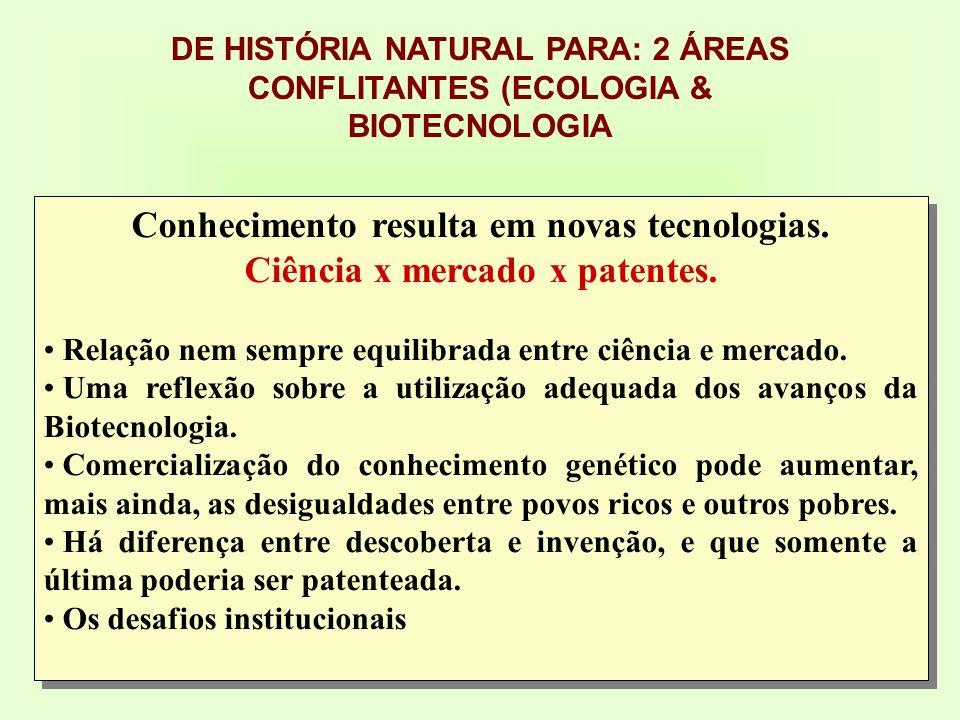Conhecimento resulta em novas tecnologias.Ciência x mercado x patentes.