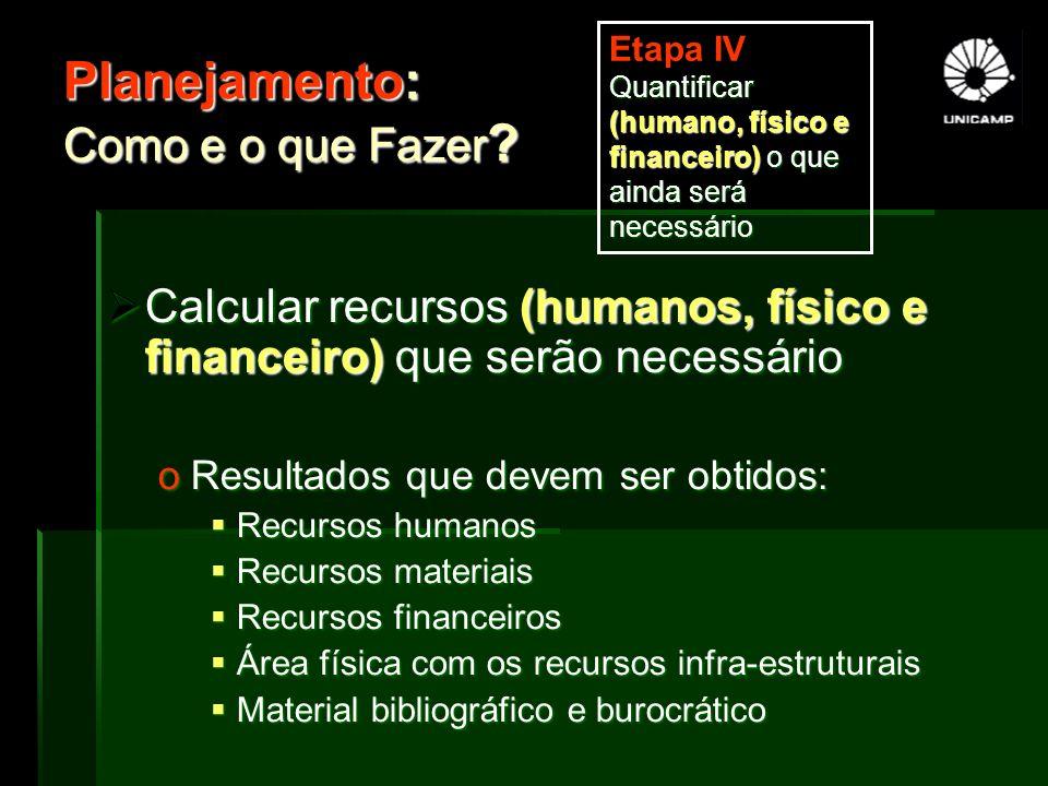 Calcular recursos (humanos, físico e financeiro) que serão necessário Calcular recursos (humanos, físico e financeiro) que serão necessário oResultado
