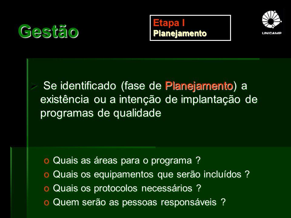 Gestão Se identificado (fase de Planejamento) a existência ou a intenção de implantação de programas de qualidade Se identificado (fase de Planejament
